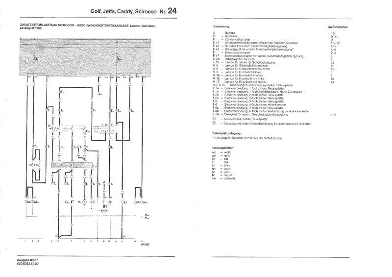 Datei:Stromlaufplan Nr.24 GRA-Automatikgetriebe.pdf – Golf 1 und ...